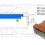 Wechselrichter_Module-Positionierung_Solarius-PV