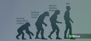 Evoluzione del BIM
