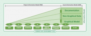 Verwaltung von Projekt-Informationen Pas-1192