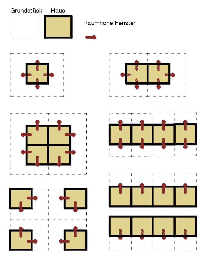 Einfamilienhaus-Anordnungen-Typologien