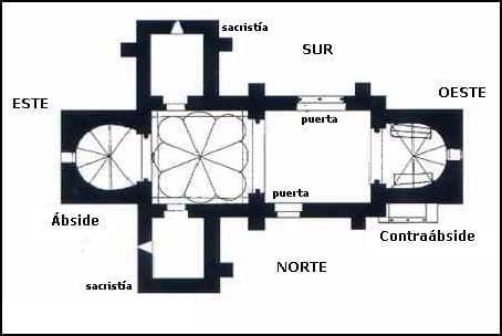 HBIM-Lageplan-Kirche
