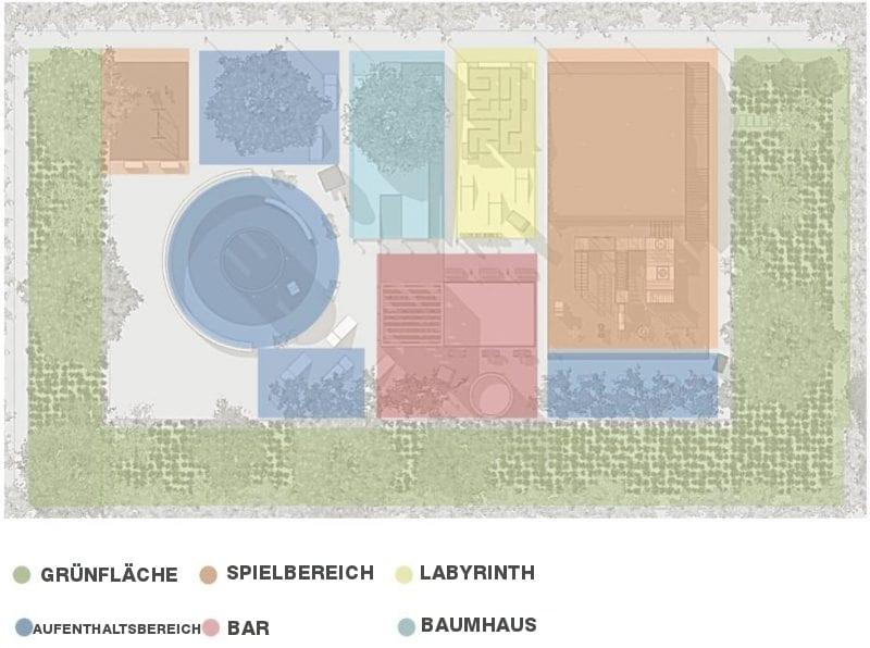 Gestaltung-eines-Kinderspielplatzes-funktionale-Anordnung