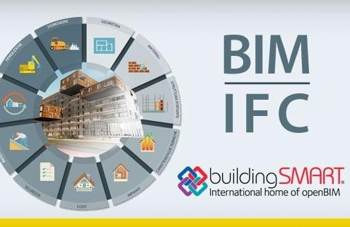 BIM-Wichtigketi IFC-Datei