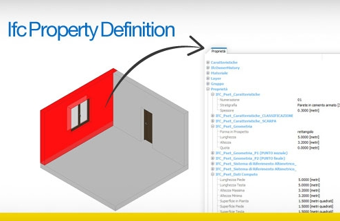 IFC-Property-Definition