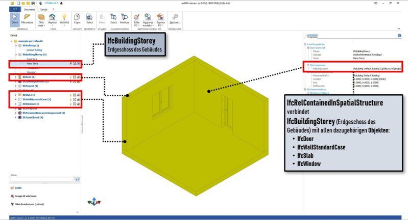 Bild mit Darstellung der Verbindung des IfcBuildingStorey mit allen dazugehörigen Objekten