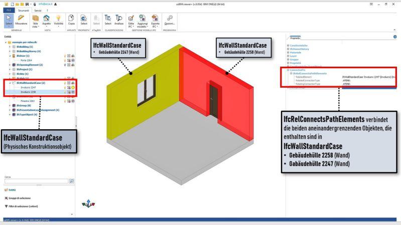 Bild das die Verbindung zwischen zwei aneinander grenzenden Objekten in IfcWallStandardCase darstellt