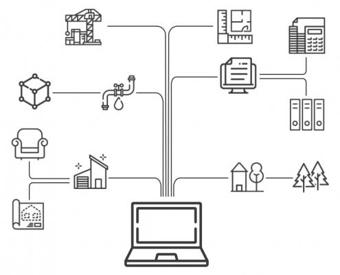 Darstellung mit Schematisierung des IoT-Konzepts