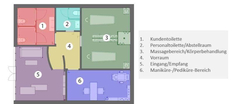 Bild das ein Projektbeispiel mit Verteilungsschema eines Kosmetikstudios darstellt