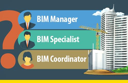 BibLus.BIM Manager, BIM Specialist und BIM Coordinator