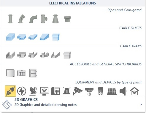 Darstellung der elektrischen Befehle in Edificius-MEP