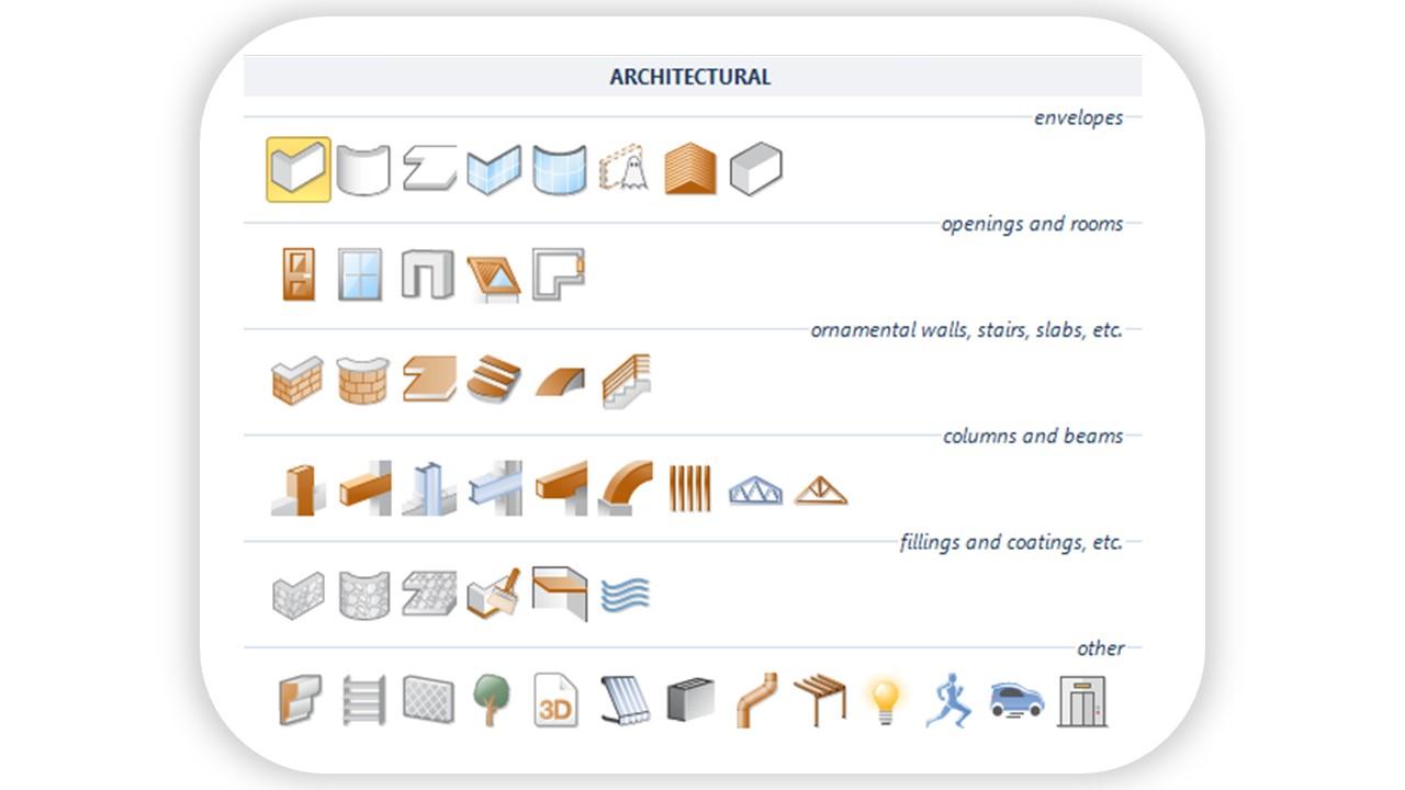 Darstellung des Menüs der in Edificius enthaltenen Objekte