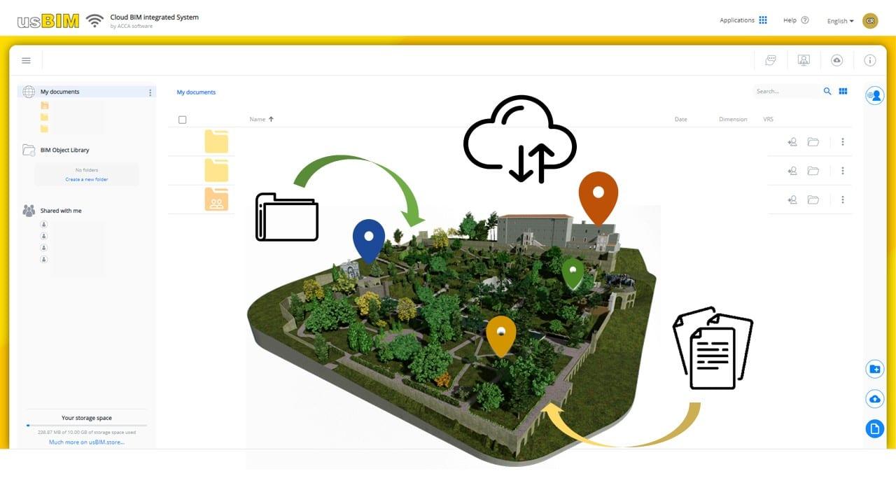Darstellung des mit der Software usBIM erstellten Aufbaus, des Informationssystems eines historischen Parks