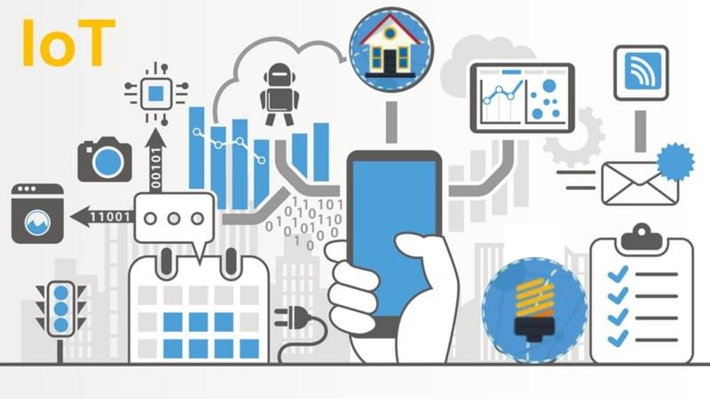Darstellung der Funktionsweise von IoT und BIM