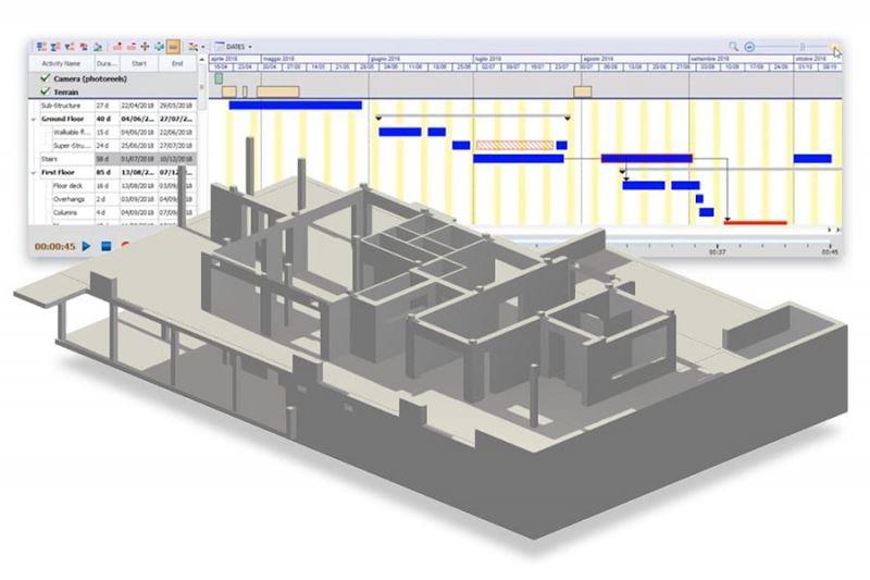 Ablauf und Dauer der Aktivität - 4D BIM Software