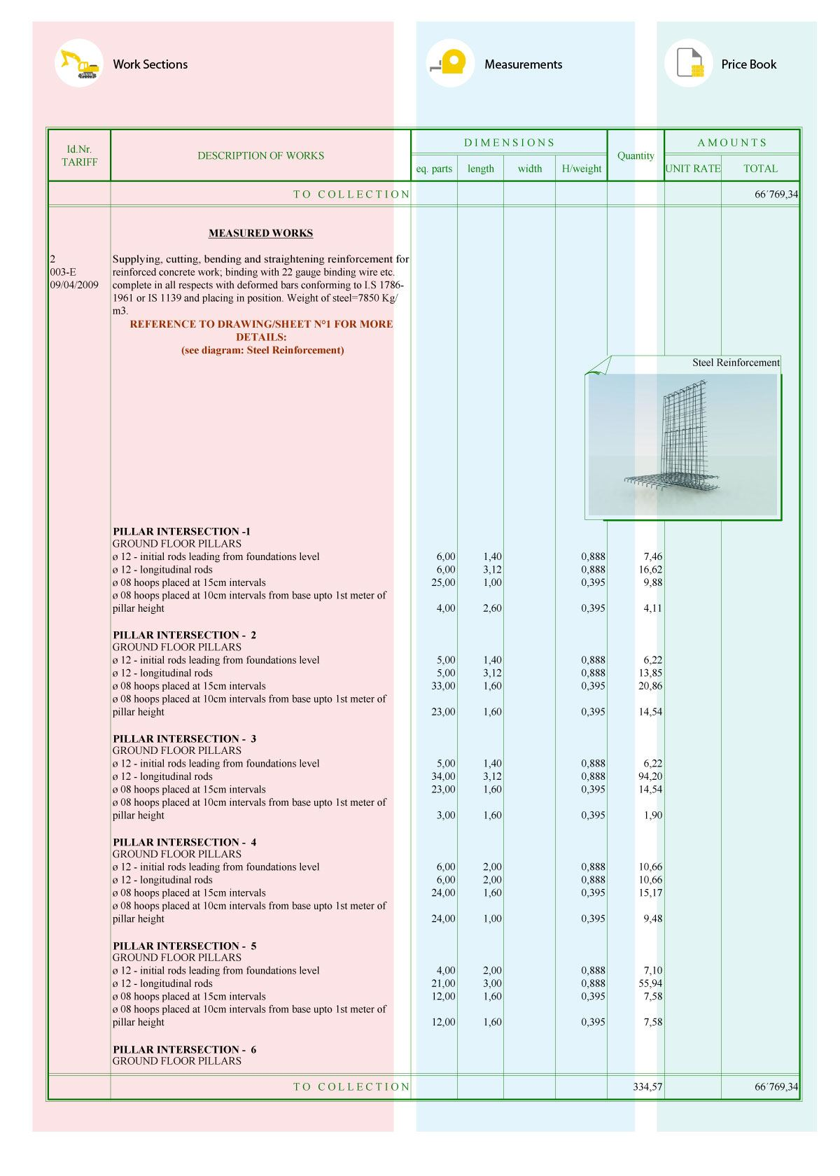 layout of a construction cost estimat