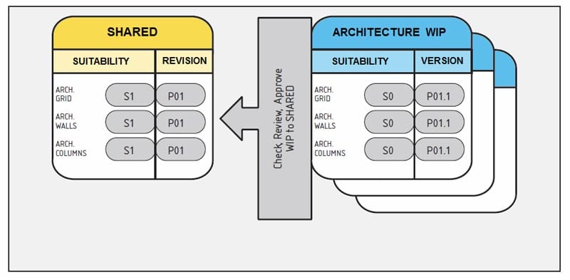 CollaborativeWorking-step2
