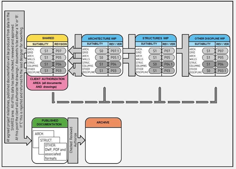 CollaborativeWorking-step7