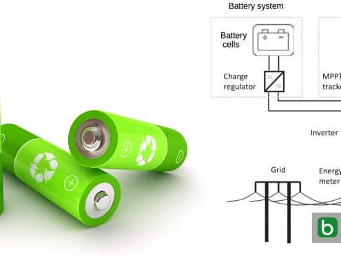 Energy storage in photovoltaic systems Solarius PV