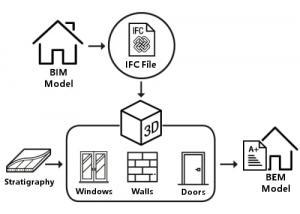 infographic-import-ifc-BIM-BEM