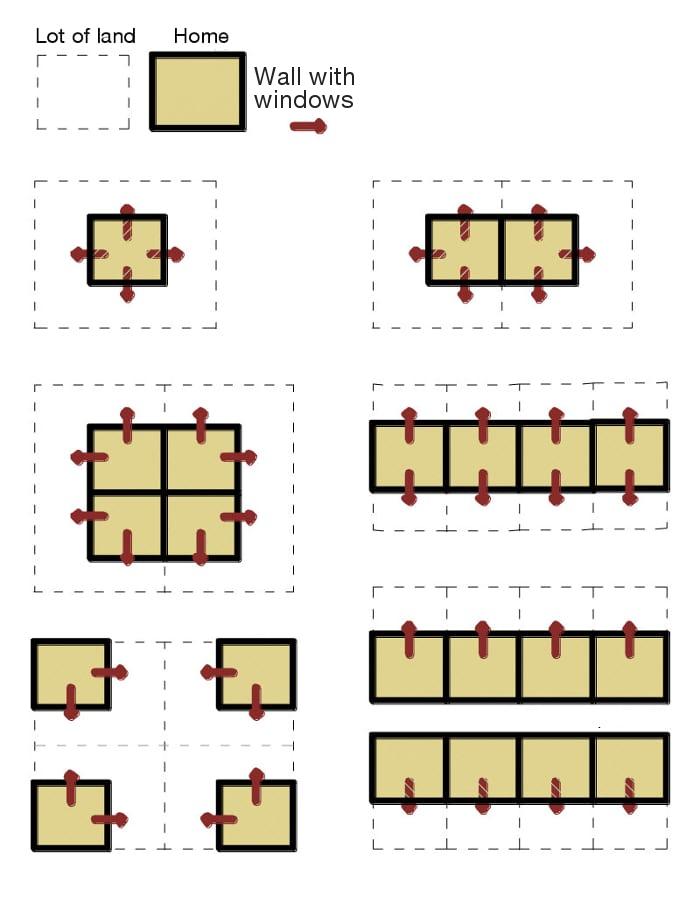 single-family-home-layout-types-en