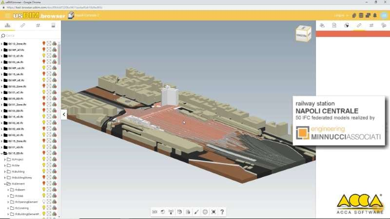 BIM and linear infrastructures: the IFC Rail, IFC Road and IFC Tunnel_usBIMplatform