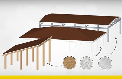 Roof design architecture: guidelines and 4 useful tips