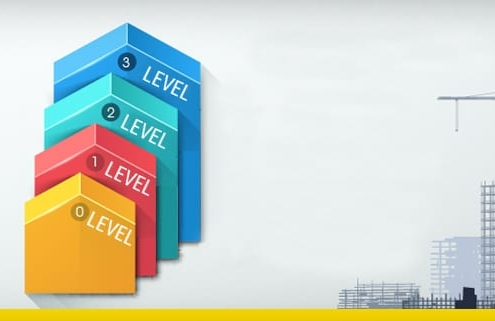 BIM maturity Levels: from stage 0 to stage 3