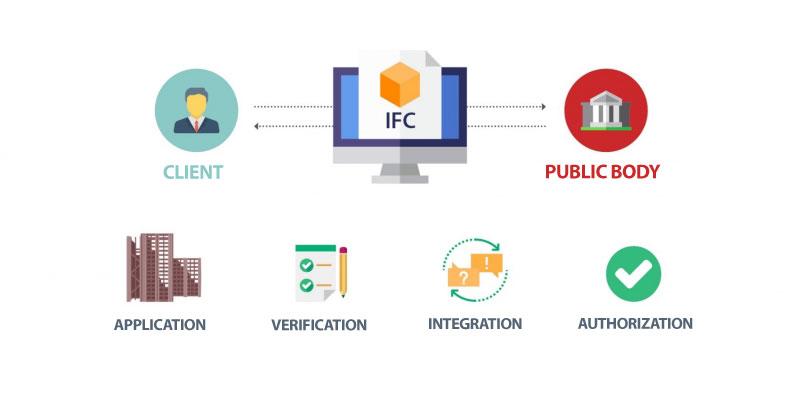 e-permit-process