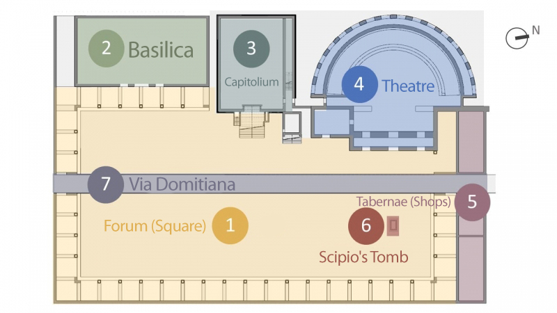 Layout of the archeological site of Liternum reconstructed with usBIM.platform