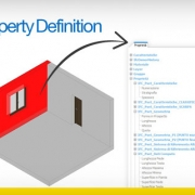 IFC file schema: the IfcPropertyDefinition