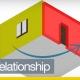 IfcRelationShip: IFC schema