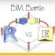 BIM battles: a new way to spread BIM adoption faster