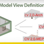 Model View Definition (MVD)
