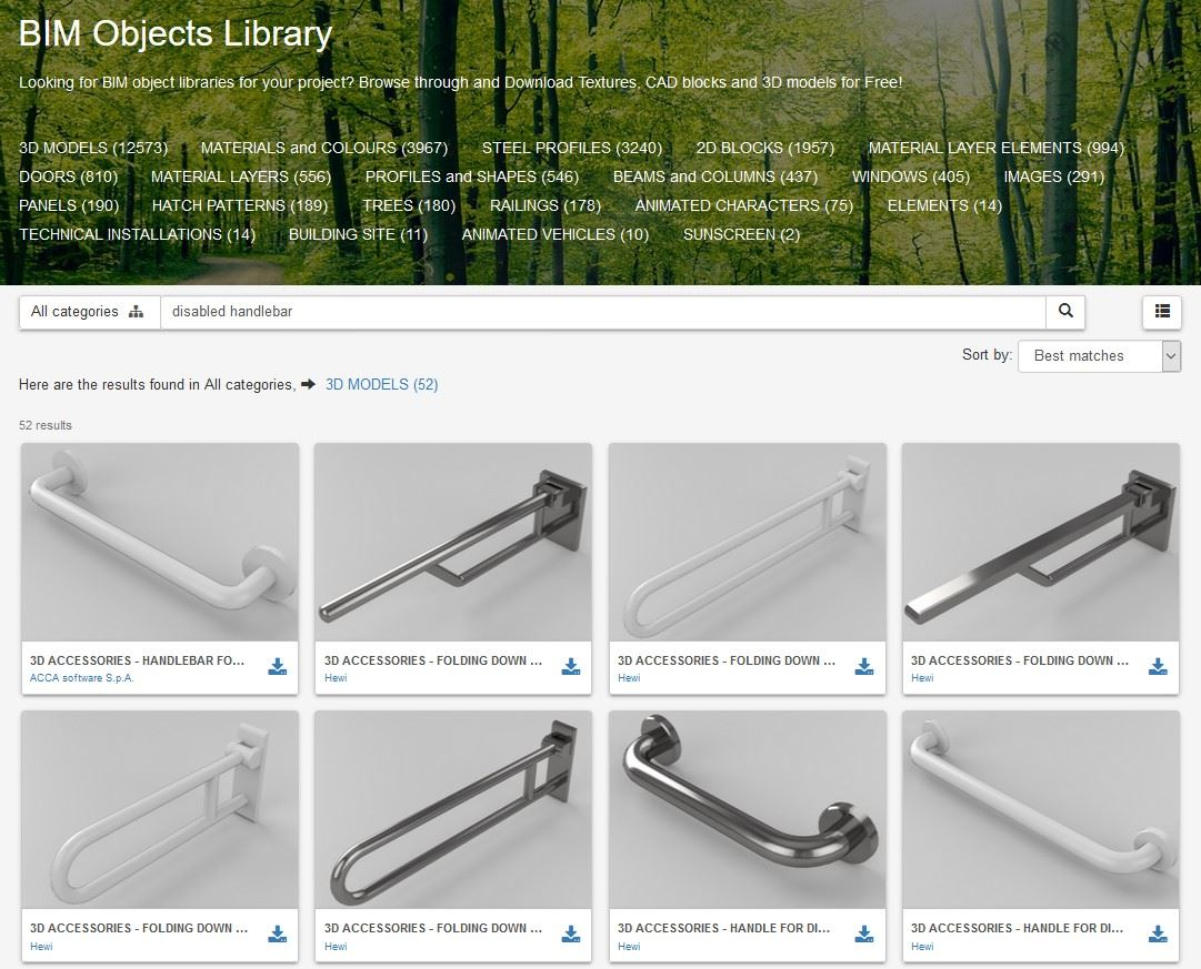 BIM Catalogue containing a wide selection of Handlebars