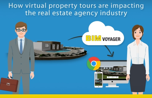 How virtual property tours are impacting the real estate agency industry