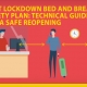 Post Lockdown Bed and Breakfast safety plan: technical guidelines for a safe reopening