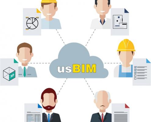 usBIM, an integrated BIM coordination tool