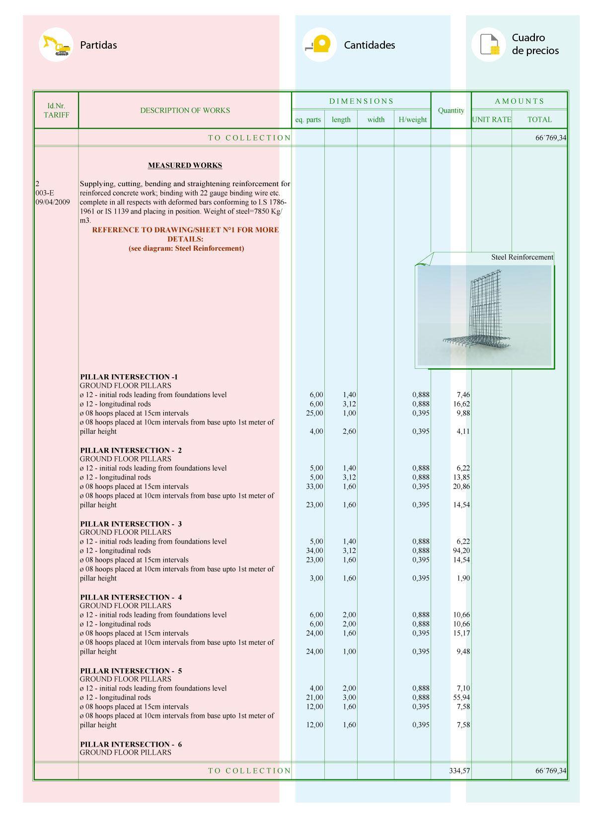 imagen que muestra una plantilla de presupuesto con detalle de las columnas relaticas a descripción, mediciones y cantidades