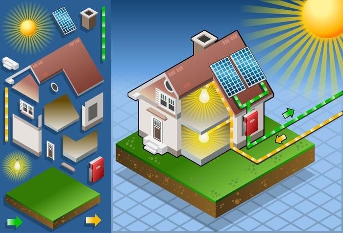 Imagen esquemática de un Ejemplo de configuración de una instalación fotovoltaica