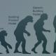 Evolución del BIM