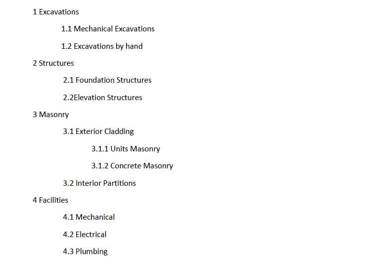 Estructura de índice
