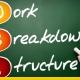 WBS_Work Breakdown Structure_que es y como se usa_ software para mediciones presupuesto y analisis de precios