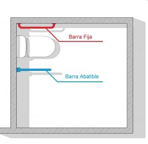 Tipologías Barra de baños para discapacitados