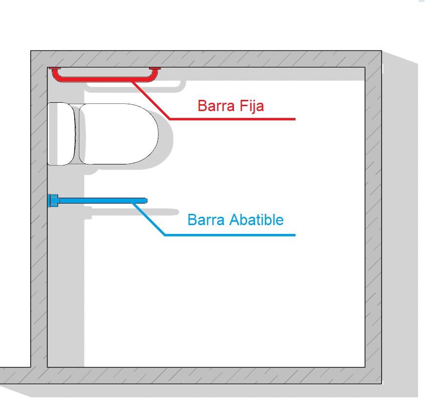 Tipolog as barra de ba os para discapacitados biblus for Altura lavabo minusvalidos