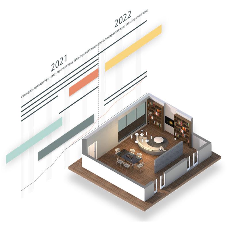 dimensión 4D BIM - software simulación y planificaciónd e la construcción