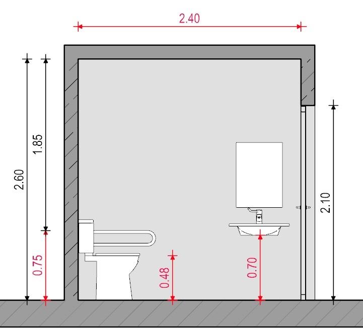 Lavabo minusvalidos normativa for Altura lavabo minusvalidos