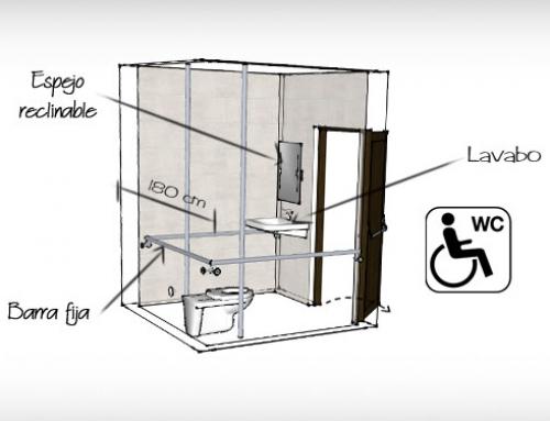 Baños para discapacitados, la guía completa para el diseño