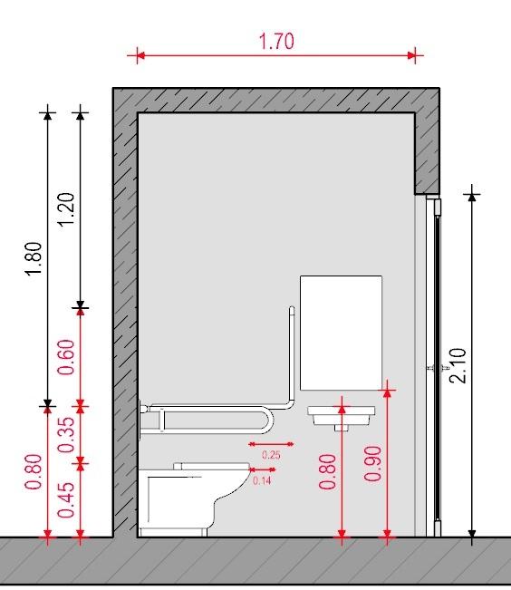 Ba o para discapacitados normativa mexicana secci n a for Altura lavabo minusvalidos