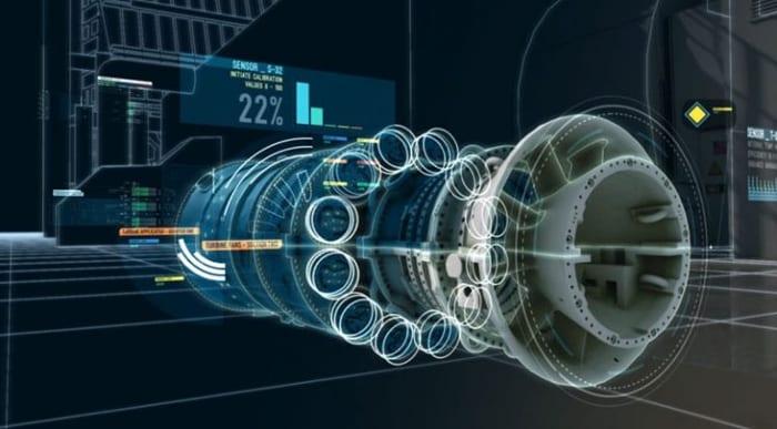 Digital-twin-turbinas