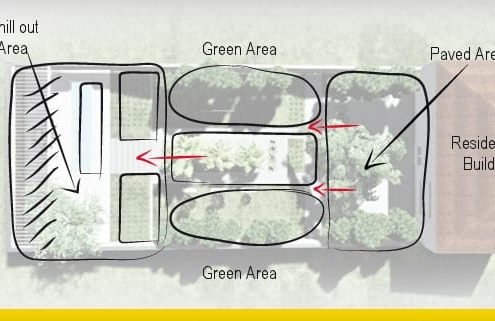 Como diseñar el espacio exterior, ejemplos desde el concepto hasta el diseño específico